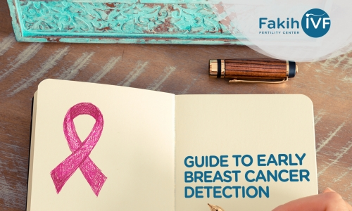 Guide to Early Breast Cancer Detection
