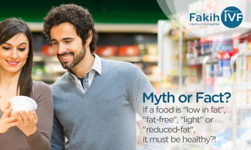 If a food is low in fat, fat-free, light or reduced-fat, it must be healthy? Myth or Fact??
